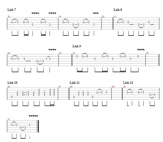Banjo banjo tabs open g : Chord Diagrams For Open G Tuning - Juanribon.com