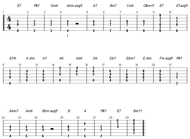 12b-fingerpicking-chords