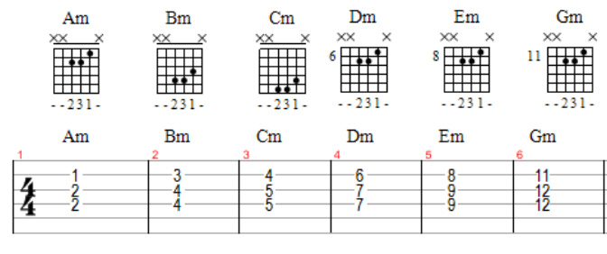 Chords In Open G Tuning