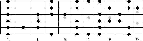 blues_scale