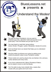 Understand the 7 Modes Ebook Cover