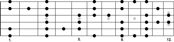 g_blues_scale